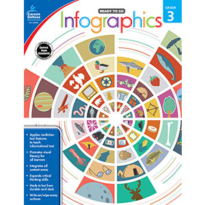 Infographics - Grade 3-0