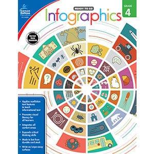 Infographics - Grade 4-0